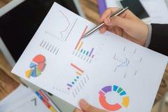 Bedrijfsmensen die op bedrijfsdocument richten Royalty-vrije Stock Afbeeldingen