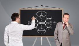 Bedrijfsstrategie op bord Stock Afbeeldingen