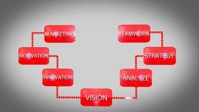 Bedrijfsstrategiesucces stock illustratie