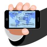 Bedrijfssuccesdiagram die de Middelen van de Opdrachtstrategie 3d R tonen stock illustratie