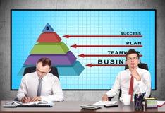 Bedrijfsverwezenlijking Stock Afbeeldingen
