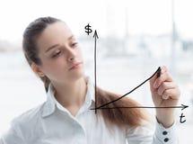 Bedrijfsvrouw die een conceptendiagram trekken Stock Afbeeldingen