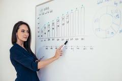 Bedrijfsvrouw die presentatie op magnetisch bureau tonen royalty-vrije stock afbeelding