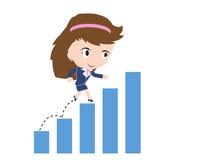 Bedrijfsvrouw gelukkig te lopen en lancerend over grafiek Royalty-vrije Stock Afbeelding