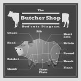 Beef cuts diagram Butcher shop background Royalty Free Stock Photo