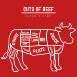 Beef cuts diagram Royalty Free Stock Photo