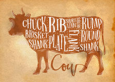 Beef cutting scheme craft Royalty Free Stock Images