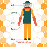 Beekeeper's protective clothing Royalty Free Stock Photo