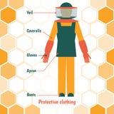 Beekeepers skyddskläder stock illustrationer