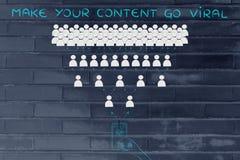 Beeld die online op sociale media worden het gedeeld, maakt uw inhoud gaan Stock Foto's