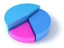 Beeld van de cirkeldiagram 3D grafiek. Royalty-vrije Stock Foto