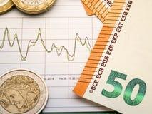 Beeld van de strategie van de geldinvestering met muntstukken en euro rekeningen royalty-vrije stock foto's