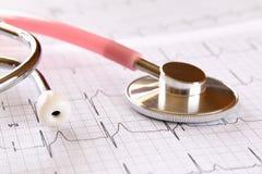 Beeld van hart en stethoscoop MEDISCH concept royalty-vrije stock foto