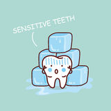 Beeldverhaal gevoelige tand stock illustratie