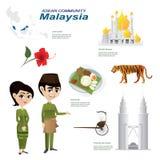 Beeldverhaal infographic van de gemeenschap van ASEAN van Maleisië Stock Afbeelding