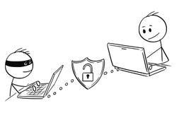 Beeldverhaal van de Mens of Zakenman Working op Computer terwijl de Hakker Weekwachtwoord overtreedt Stock Foto