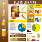 Beer brewery infographics banner Stock Photography