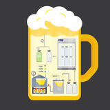 Beer factory Royalty Free Stock Photo