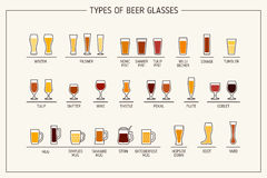 Beer glass types. Beer glasses and mugs with names. Vector illustration Royalty Free Stock Photo