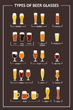 Beer glass types guide. Beer glasses and mugs with names.  Royalty Free Stock Photos