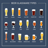 Beer glassware types. Beer glasses and mugs with names. Vector illustration in flat style. Royalty Free Stock Image
