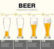 Beer Infographic elements. timeline of achievements. Glasses of beer, the different levels of the drink. The growth from small to large. Presentation template royalty free illustration