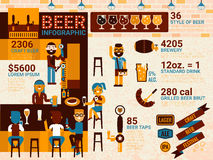 Beer infographic Stock Photos
