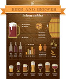 Beer infographics and elements Royalty Free Stock Photography