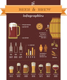 Beer infographics and elements vector illustration