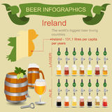 Beer infographics. The world's biggest beer loving country - Ire Stock Images