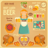 Beer Poster Stock Photos