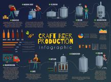 Beer Production Cartoon Infographics royalty free illustration