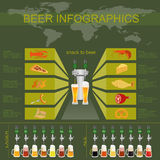 Beer snack  infographics, set elements, for creating your own in Royalty Free Stock Image