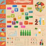 Beer snack  infographics, set elements, for creating your own in. Fographics. Vector illustration Royalty Free Stock Images