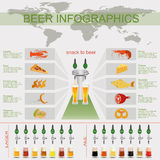 Beer snack  infographics, set elements, for creating your own in Royalty Free Stock Images