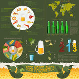 Beer snack  infographics, set elements, for creating your own in Stock Images