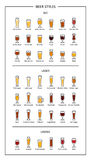 Beer styles guide, colored icons on white background. Vertical orientation. Vector Royalty Free Stock Photography