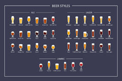Beer styles and types guide, flat icons on dark background. Royalty Free Stock Photo
