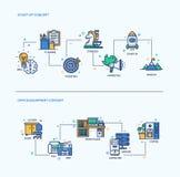 Beginnen Sie oben, die eingestellten Büroeinrichtungs-Geschäfts-Konzept-Zusammensetzungen Stockfotos