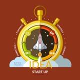 Beginnen Sie oben Einkommen und Erfolg Geschäft Infographics Illustrationen für Design Lizenzfreie Stockfotos