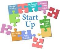 Beginnen Sie oben Geschäftsmodelllösung Lizenzfreies Stockfoto