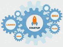 Beginnen Sie oben und Geschäft, Konzeptwörter in flachem Design g zu wachsen des Schmutzes Lizenzfreies Stockbild
