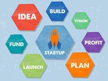 Beginnen Sie oben und Geschäft, Konzeptwörter, Schmutz zu wachsen gezeichnete Hexagone Stockbilder