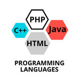 Begrepp av att programmera språksymbolen Arkivfoton