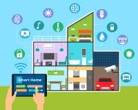 Begrepp av det smarta huset för teknologi Royaltyfria Foton