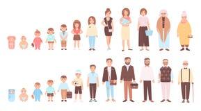 Begrepp av livcirkuleringar av mannen och kvinnan Visualization av etapper av människokropptillväxt, utveckling och att åldras -
