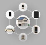 Begrepp av smart energi - besparingproduktekosystem Arkivfoton