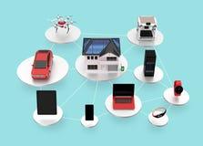 Begrepp av smart energi - besparingproduktekosystem Royaltyfri Fotografi
