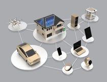 Begrepp av smart energi - besparingproduktekosystem Royaltyfri Bild