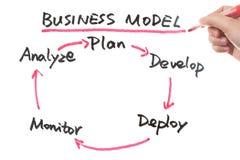 Begrepp för affärsmodell fotografering för bildbyråer